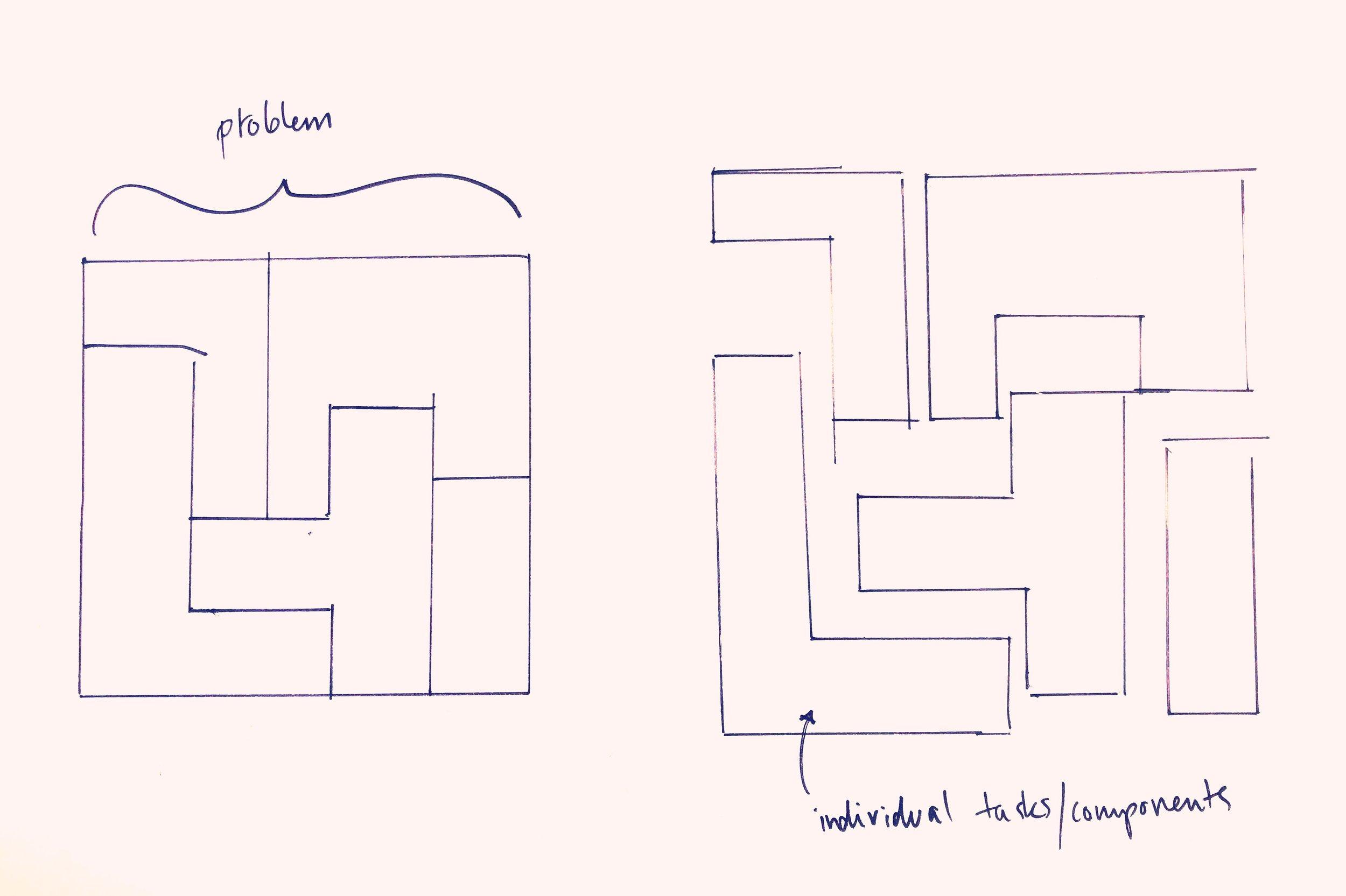 ProblemComponents.jpg