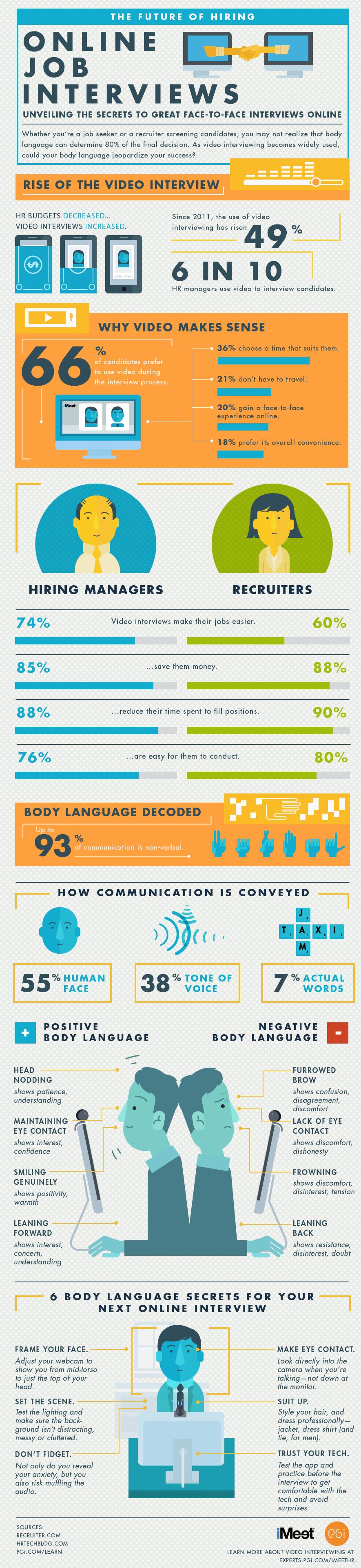 PGI-online-job-interview-infographic (1)