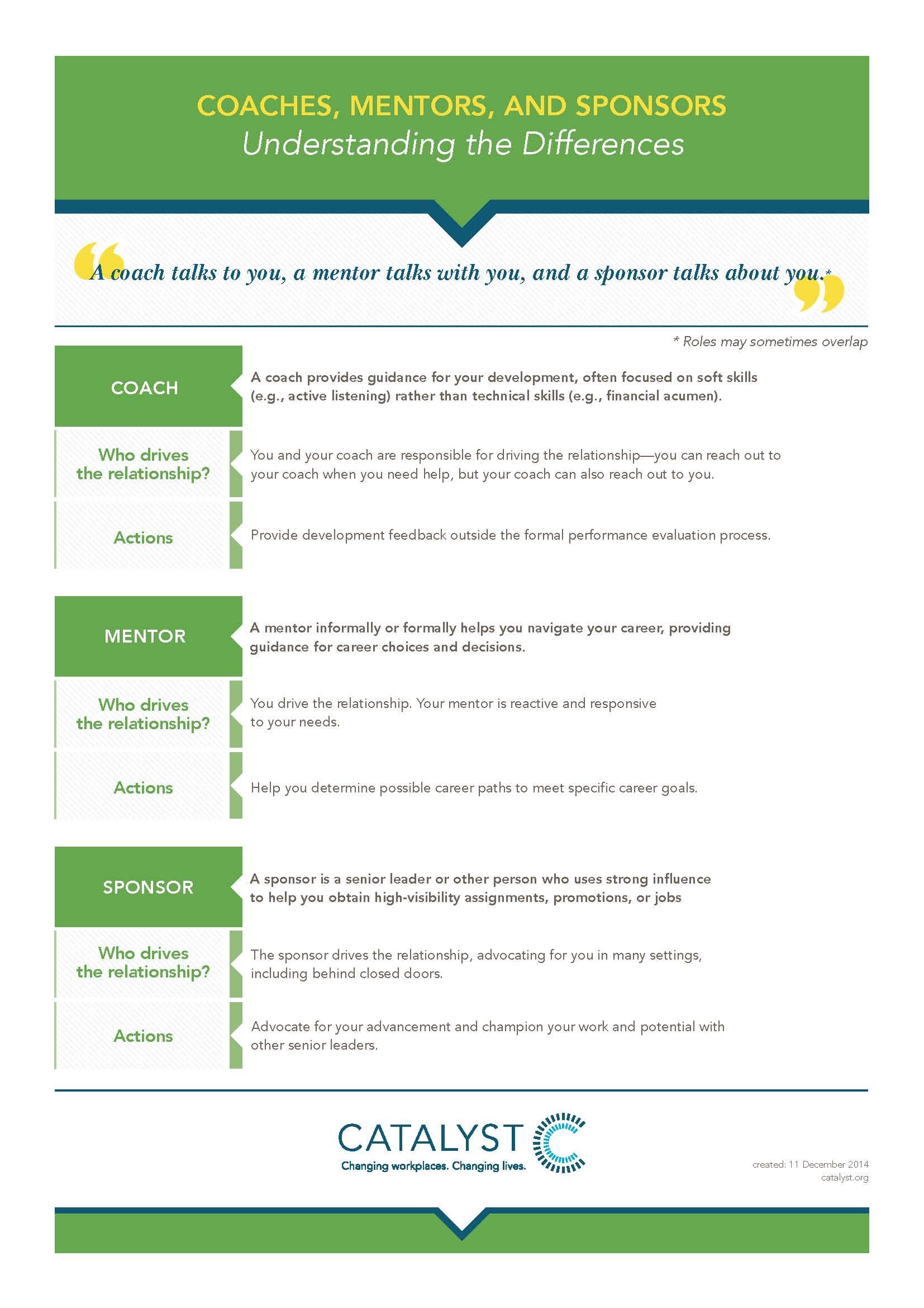 understanding_coaches_mentors_sponsors.jpg