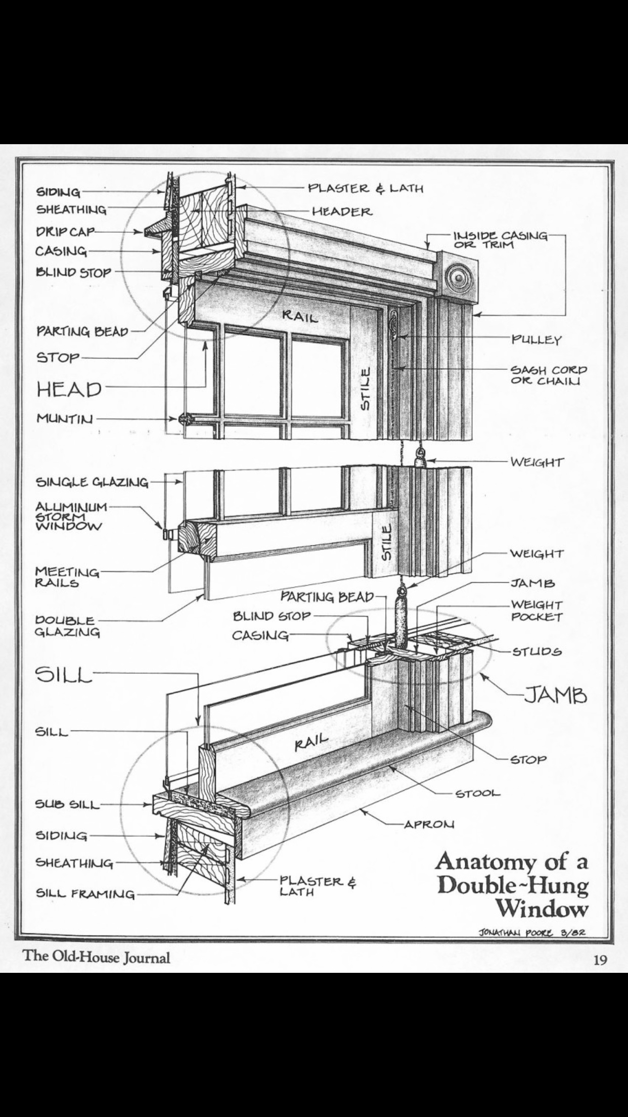 A break down of parts that make up a window. This is important since we restore and repair windows.