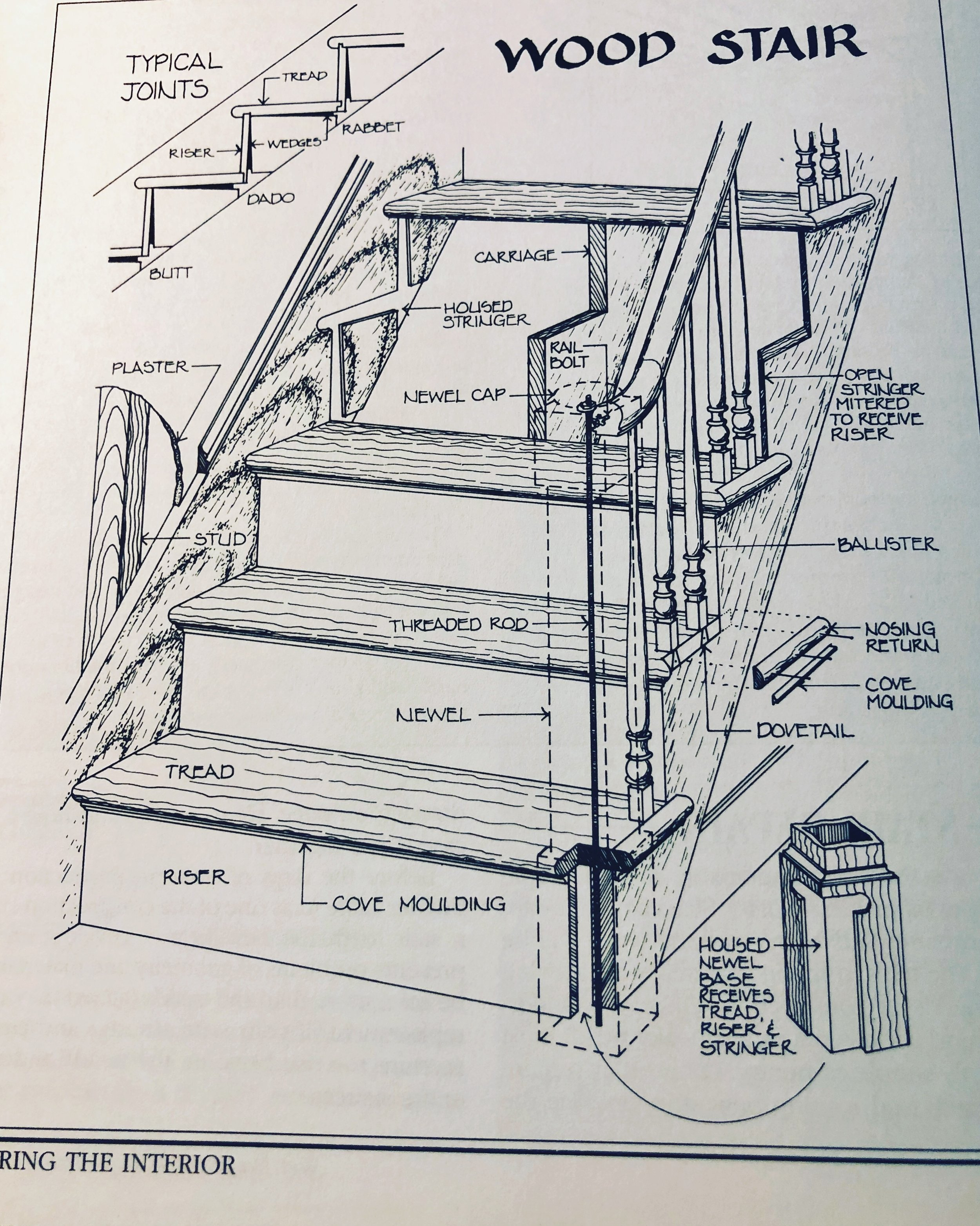 A break down of parts from a traditional stair case. Ensuring your safety while enjoying your historic stair case is one of the many specialties we focus on.