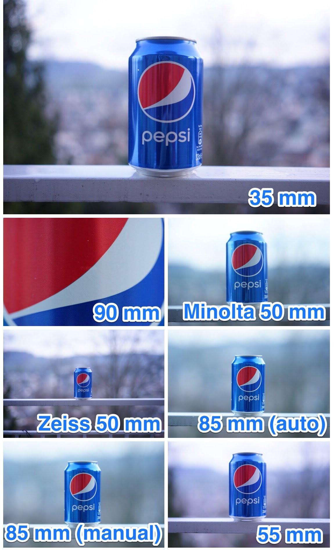 the minimum focus distances of different lenses