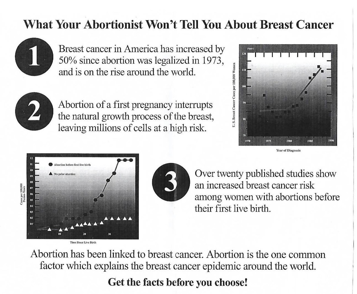 Pamphlet given out by a CPC in Connecticut with false medical information about abortion and breast cancer.