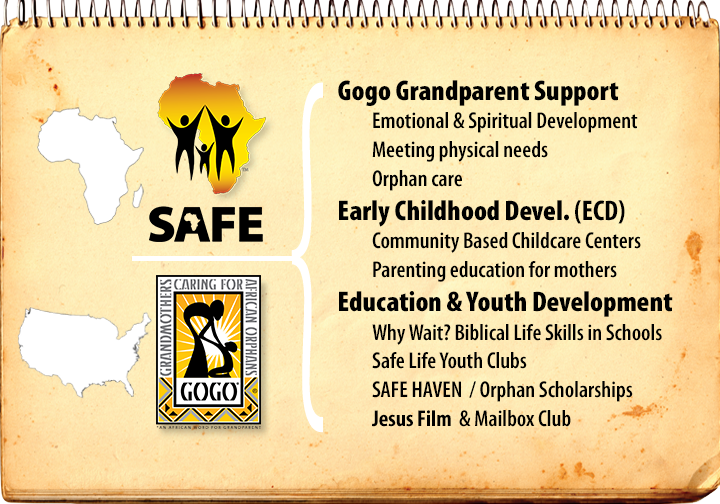 In Africa, we are an NGO named  S ub-Saharan  A frica  F amiiy  E nrichment ( SAFE ). In the U.S. we are best known as  Gogo Grandmothers . Either way, the programs and impact in Malawi are one-in-the-same. (In the U.S. Gogo Grandmothers is a ministry of the non-profit organization SAFE-Africa, Inc.)