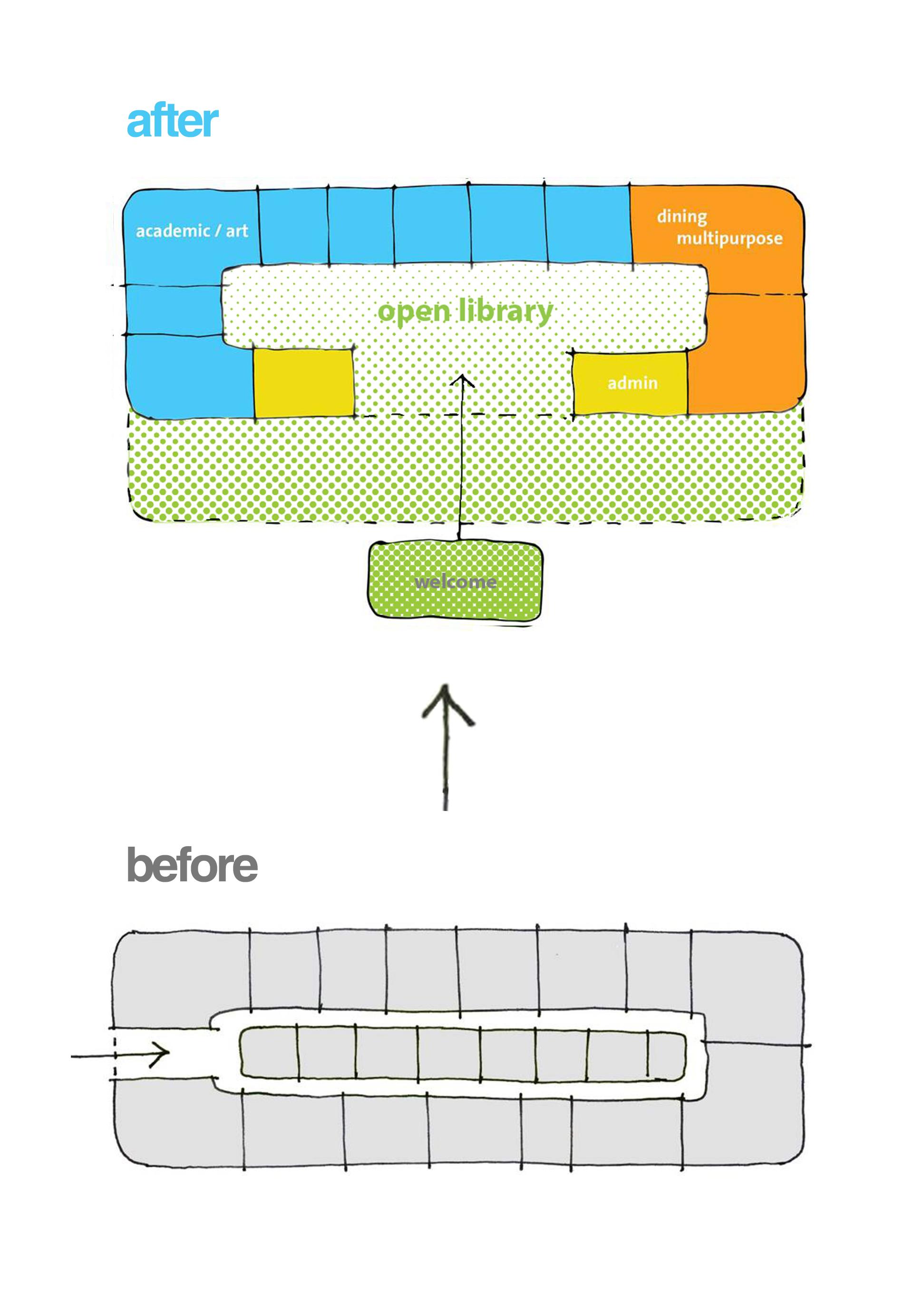 Proposed Diagram 2 - edit.jpg