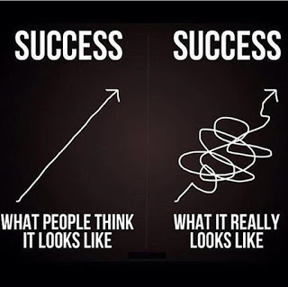 The path to success is never a straight line