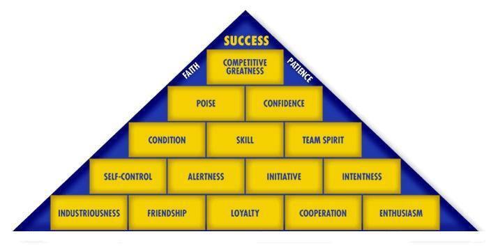 pyramid_success.JPG