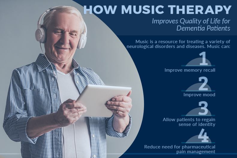 music therapy dementia graphic