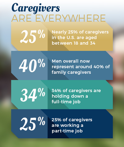 caregivers are everywhere graphic