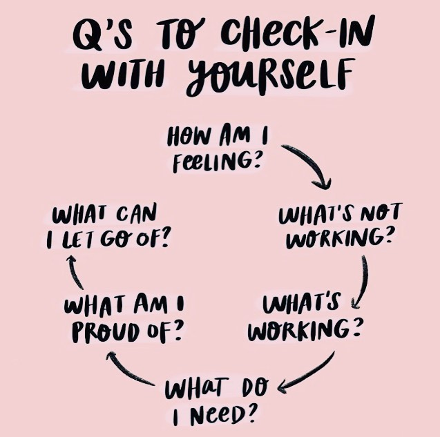 Sometimes we are so busy checking in with others that we forget to check in with ourselves💗#rawholisticnutrition #rhn #csnn #selfcare