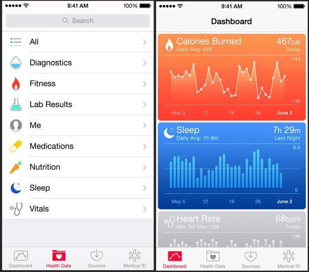 Apple Health 2
