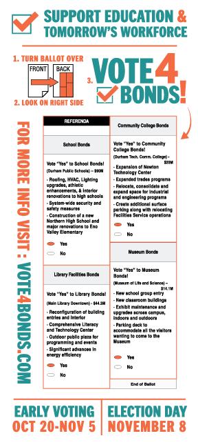 vote4bonds-mock_ballot-side2.png
