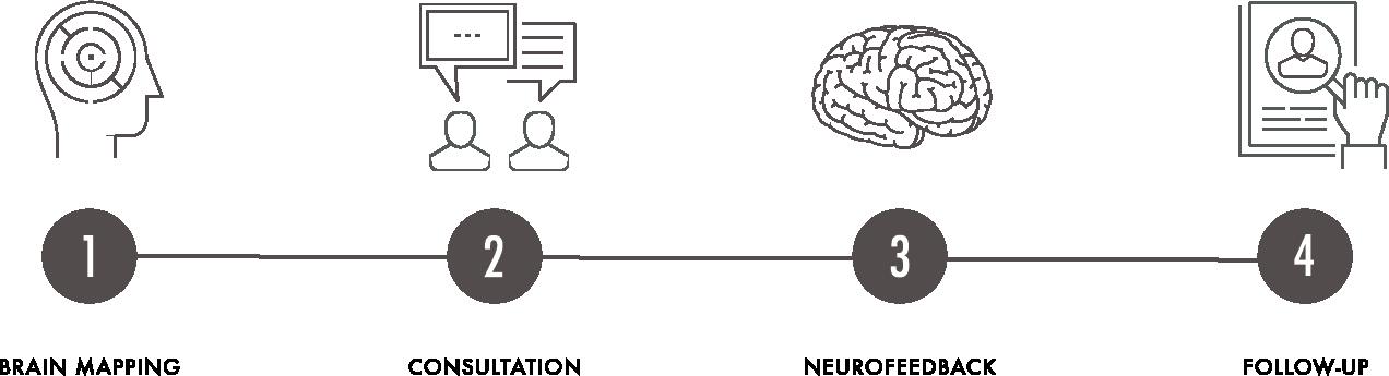TNNFB Diagram.png