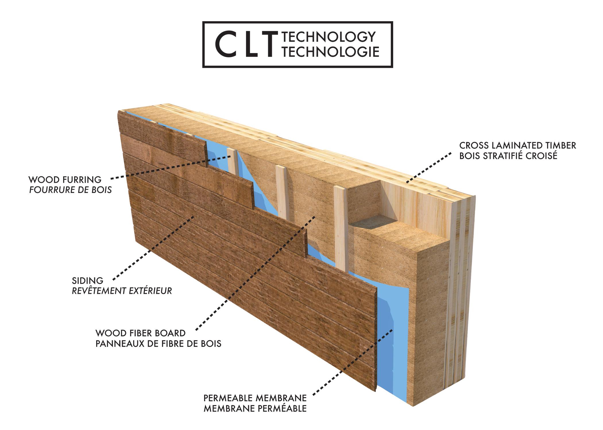 clt_wallsystem.jpg