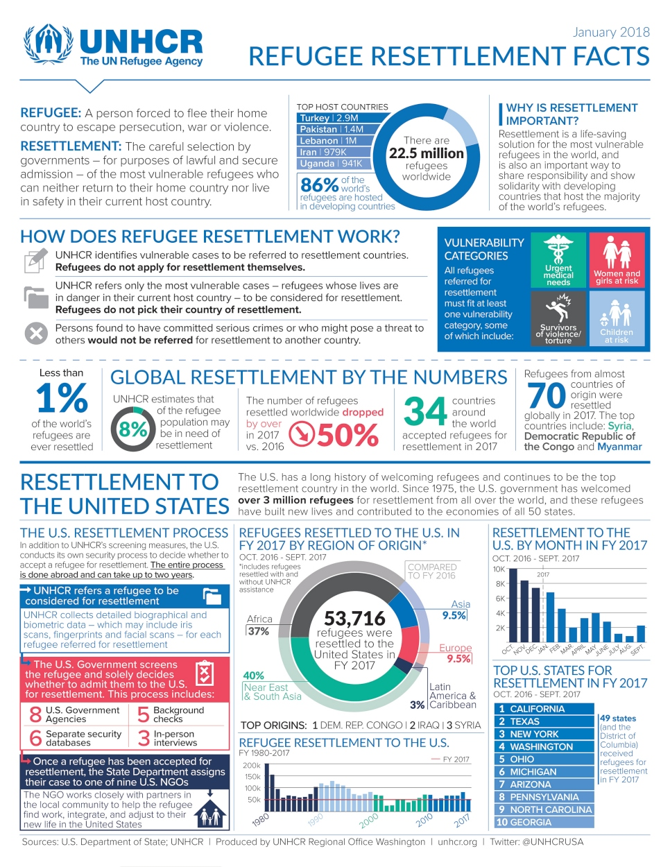 UNHCR_data.jpg