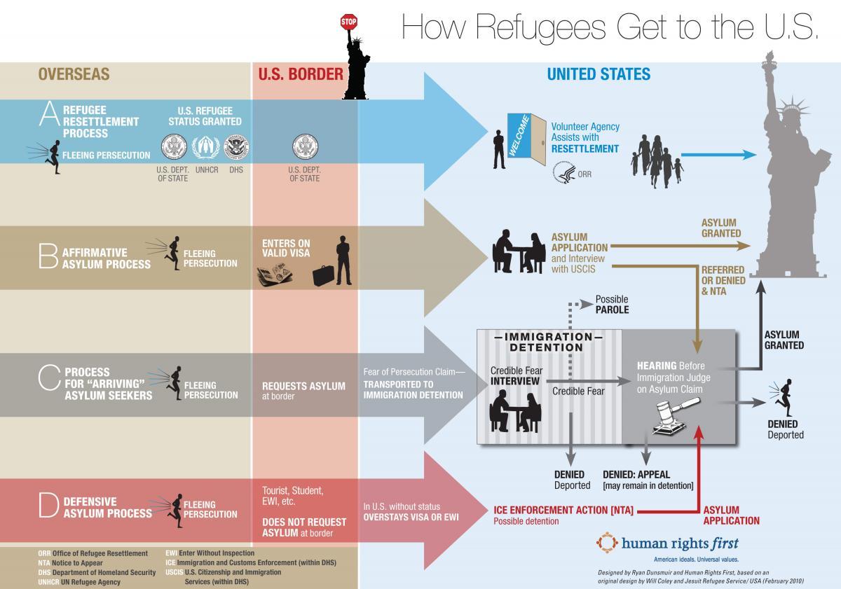 Asylum-Overview-chart.jpg