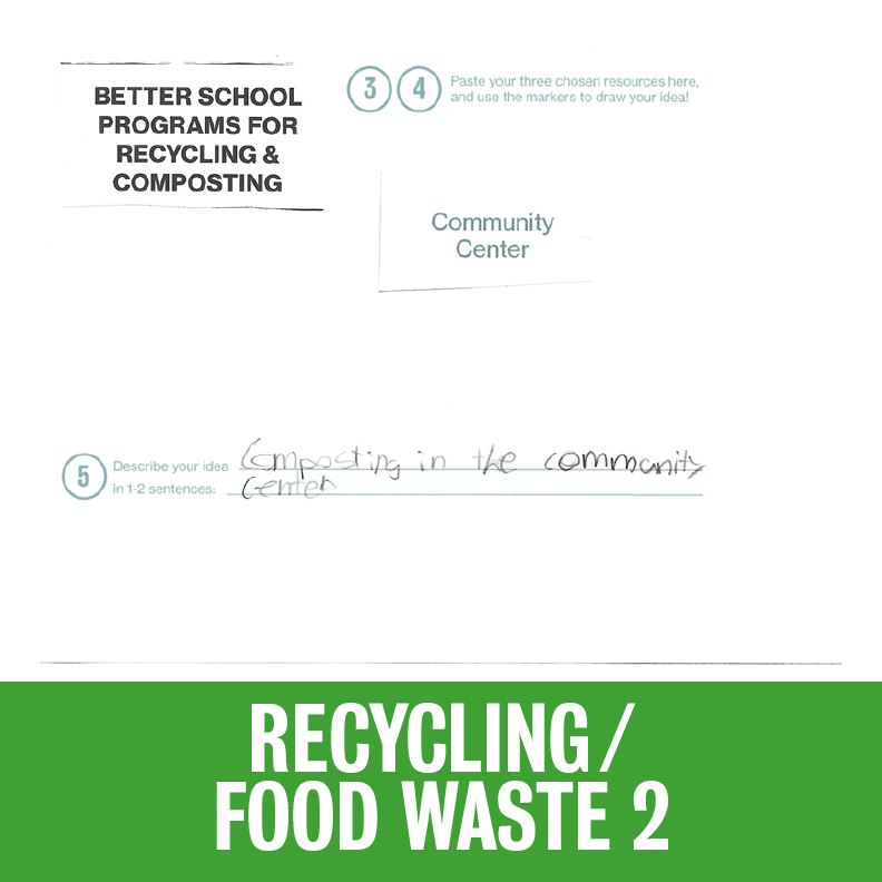 Proposals from Re-Thinking Waste Workshop16.png