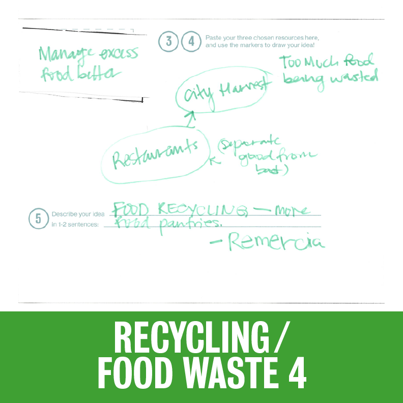 Proposals from Re-Thinking Waste Workshop18.png