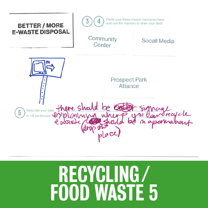 Proposals from Re-Thinking Waste Workshop19.png