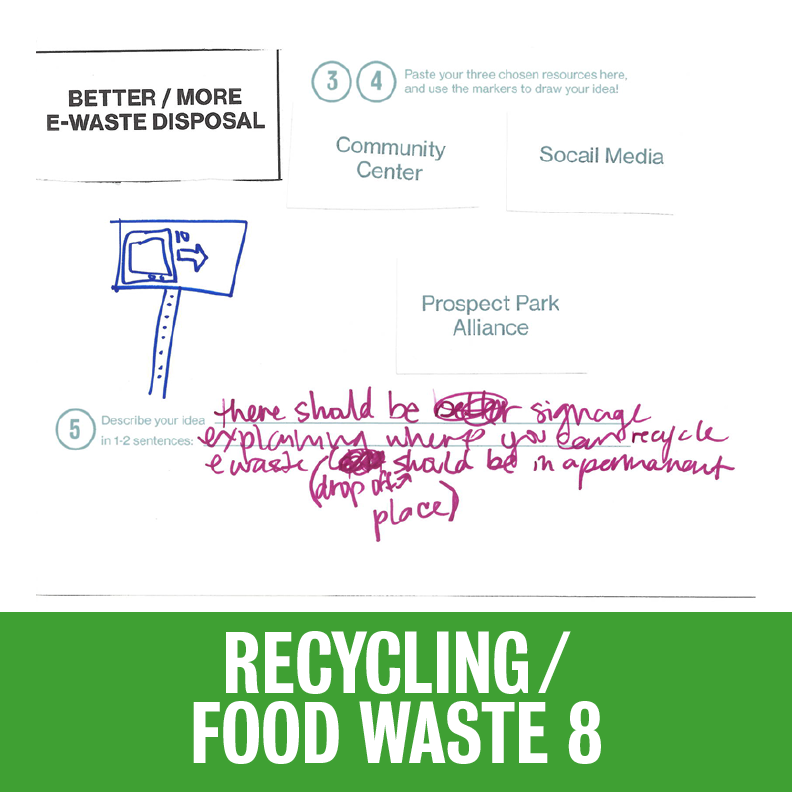 Proposals from Re-Thinking Waste Workshop22.png