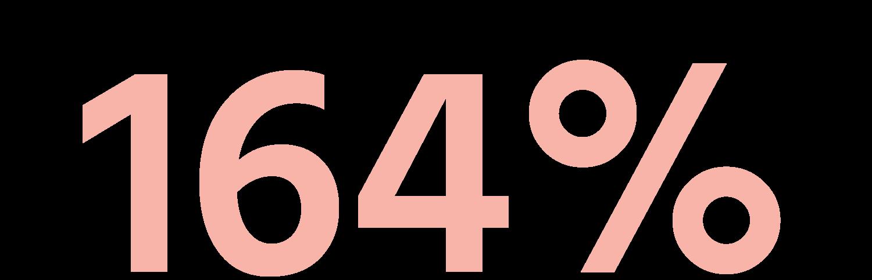 metrics-hartman-2.png