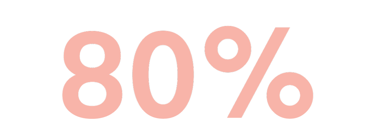 oag-metrics-2.png