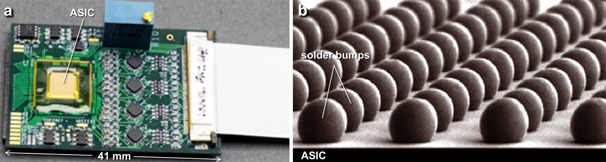 Figure 3. Headstage Application Specific Integrated Circuit (ASIC) and bonding methodology. Given that our 1,024-channel ASIC die has lateral dimensions of only 6mm x 6mm, our next-gen headstage boards can be significantly reduced in size. This will facilitate their use with freely-behaving mice.