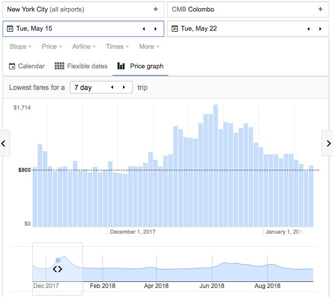 Google Flights - Price Graph.png