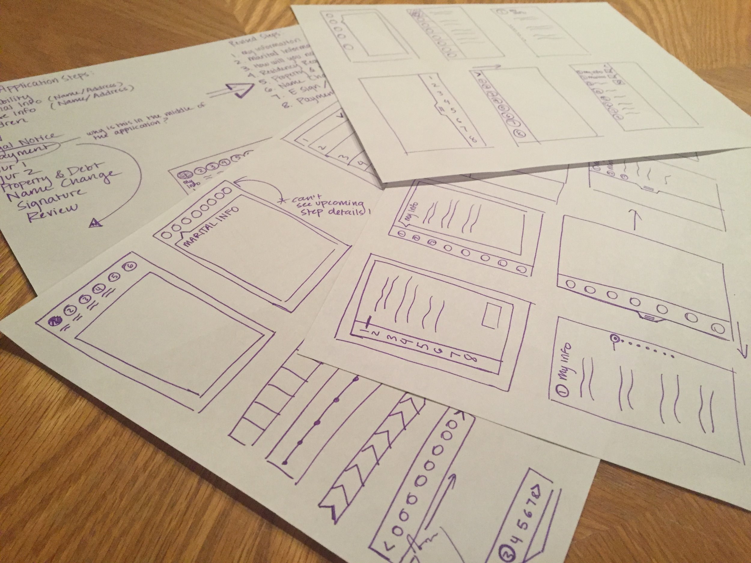Our team brainstormed several iterations of possible navigation bars.