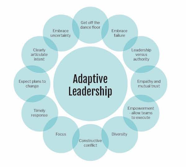Adaptive Leadership.jpg