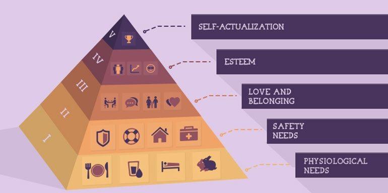 maslow-pyramid-770x384.jpg