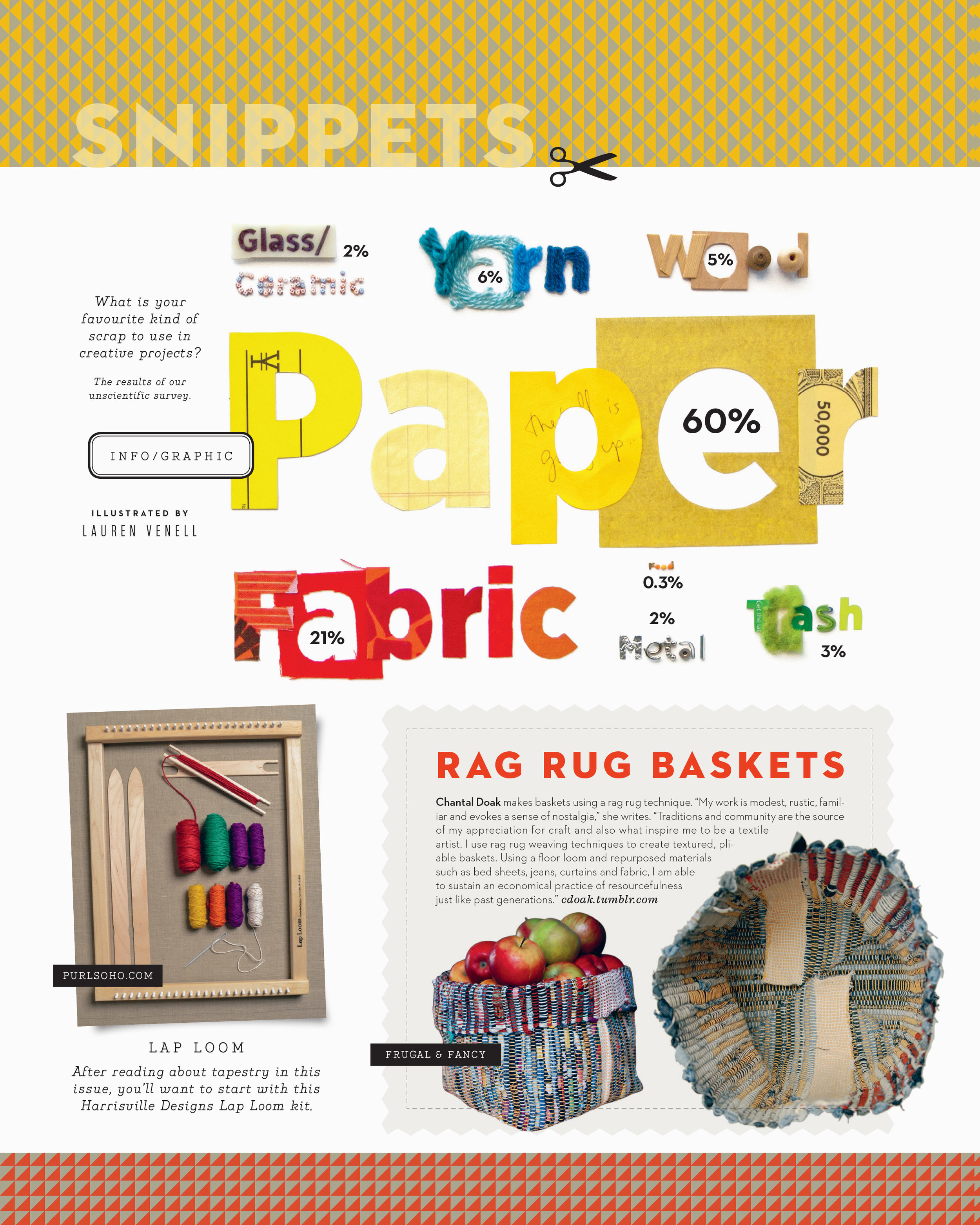 Scrap Materials infographic - Paper, cotton fabric, wood, yarn, glass, glass beads, coated steel wire, aluminum, acetate, rice, sprinkles, spices. Published in Uppercase magazine, Spring 2015 issue.