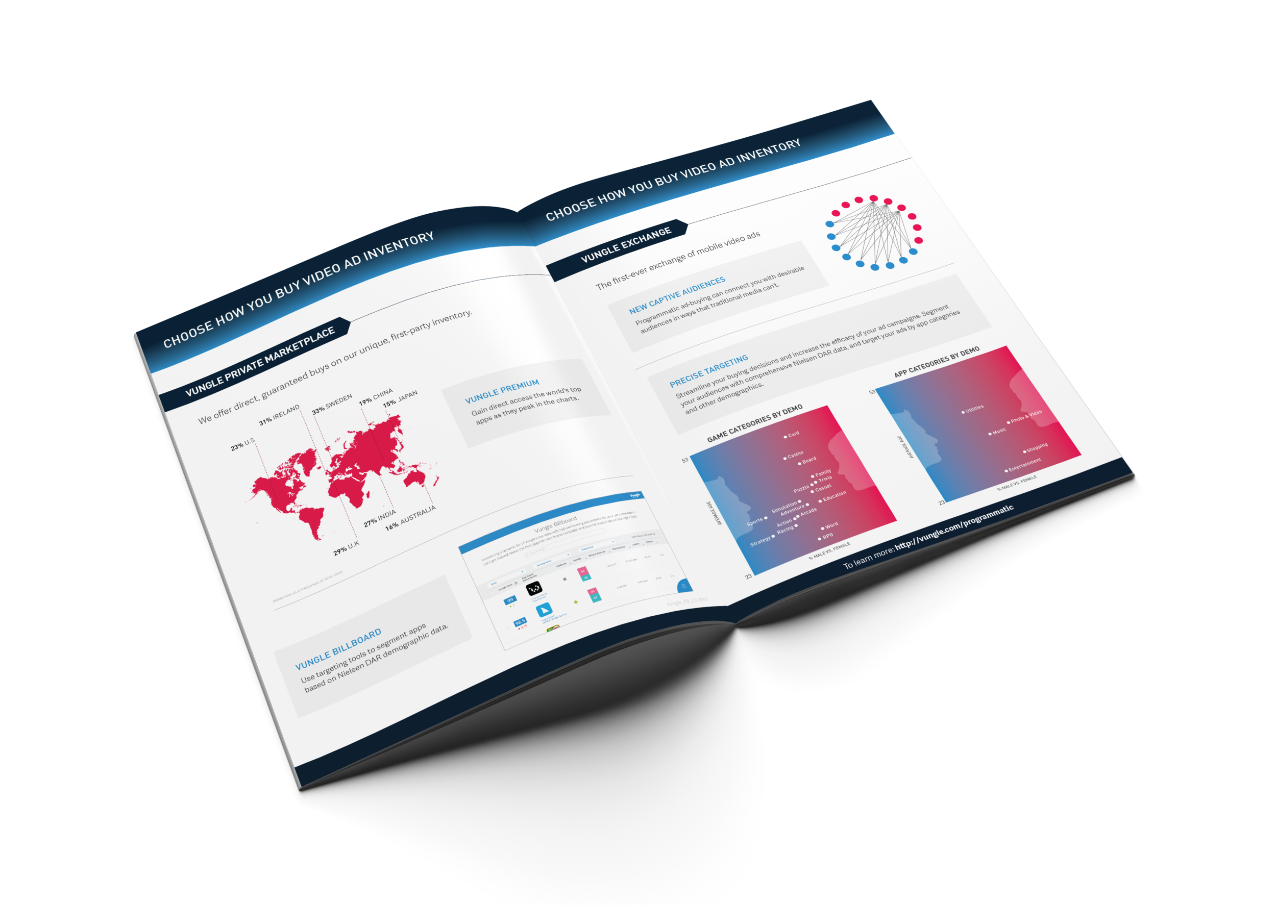 Programmatic ad sales booklet - US Letter, A4, 8 pagesPrint design, infographics (2016)