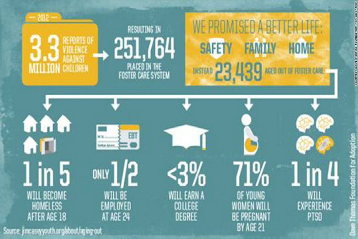 Foster Care Stats.jpg