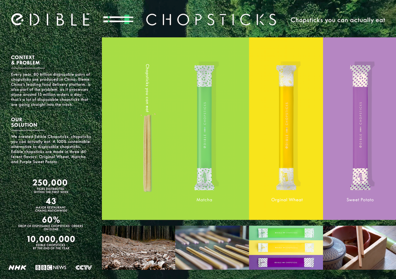 Board Edible Chopsticks Eleme
