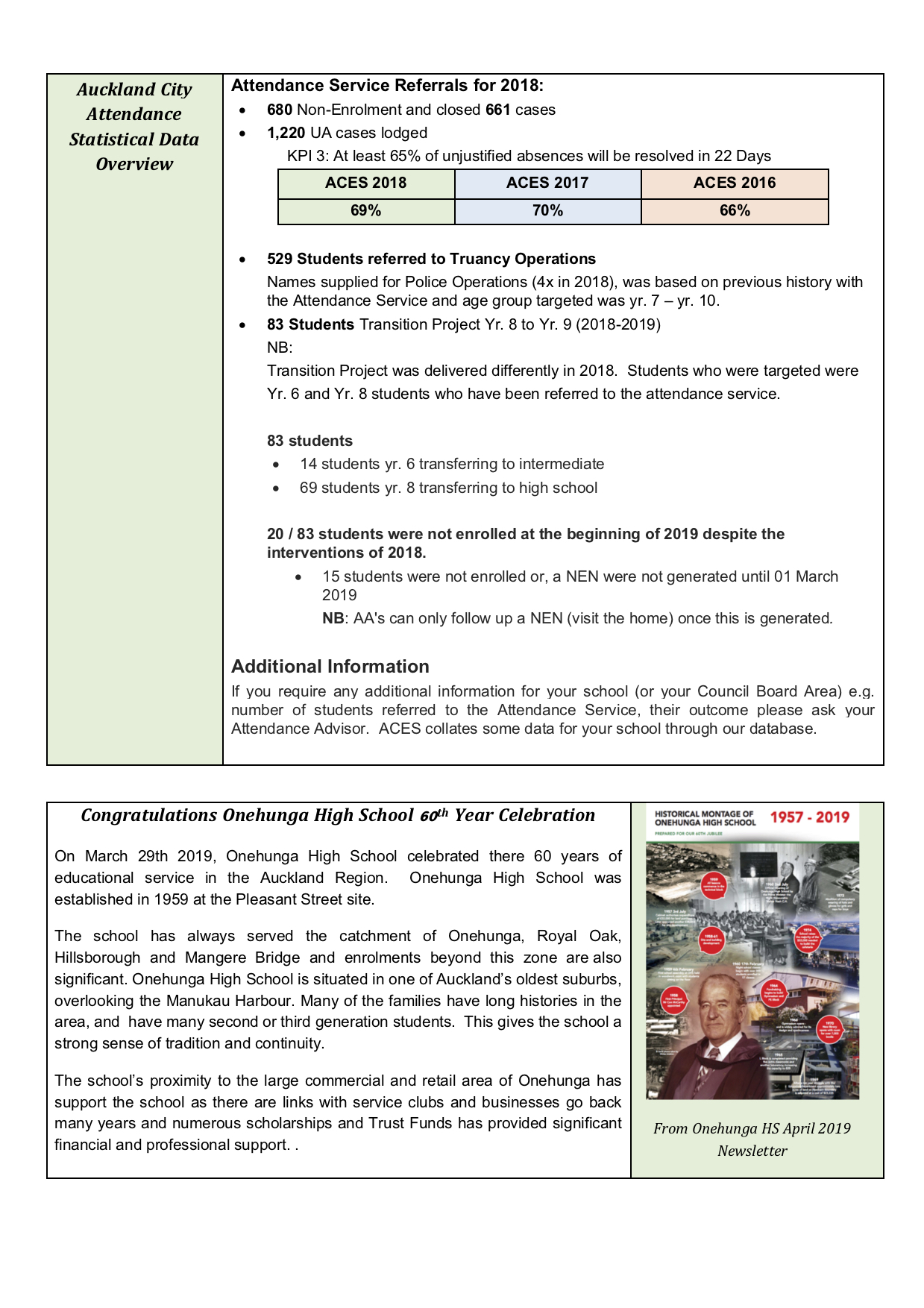 Attendance Service Newsletter May 2019  copy.jpg