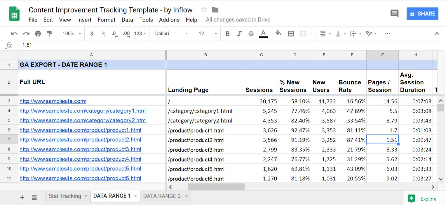 Content audit template - content improvement
