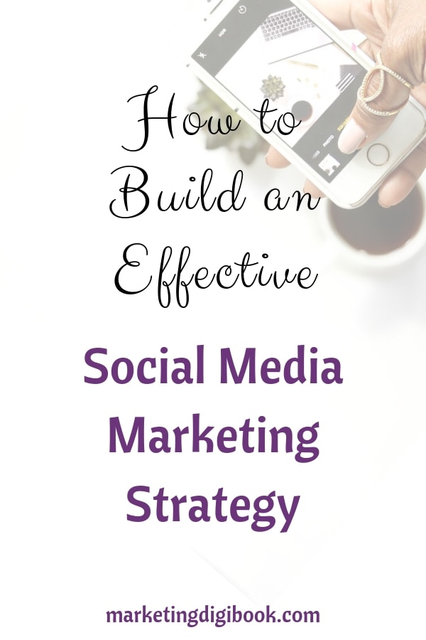 Social Media  Marketing  Strategy That Delivers social media marketing plan social media strategy template social media example ideas social media strategy for small business infographic .jpg