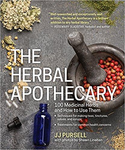 Medicinal Herb Book