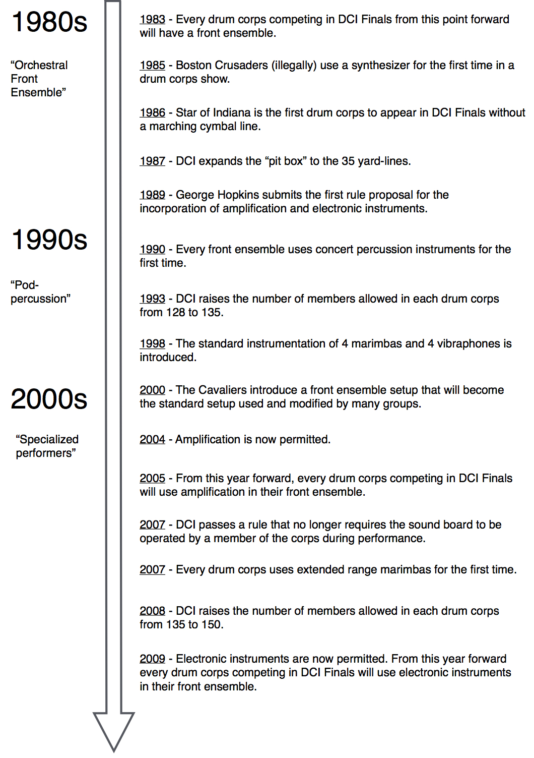 History of the Front Ensemble in DCI Timeline pg 2.jpg