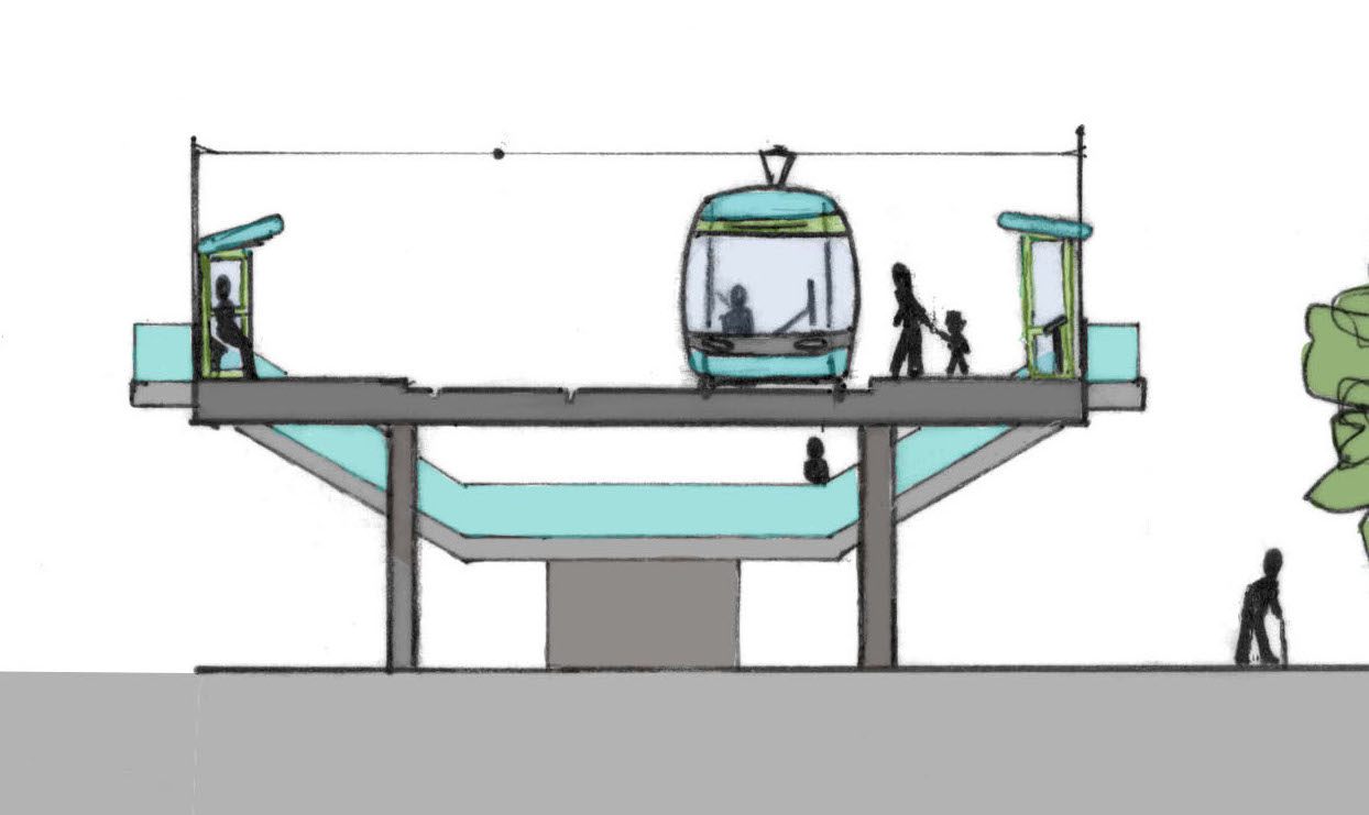 Aquatics Centre SLR Station
