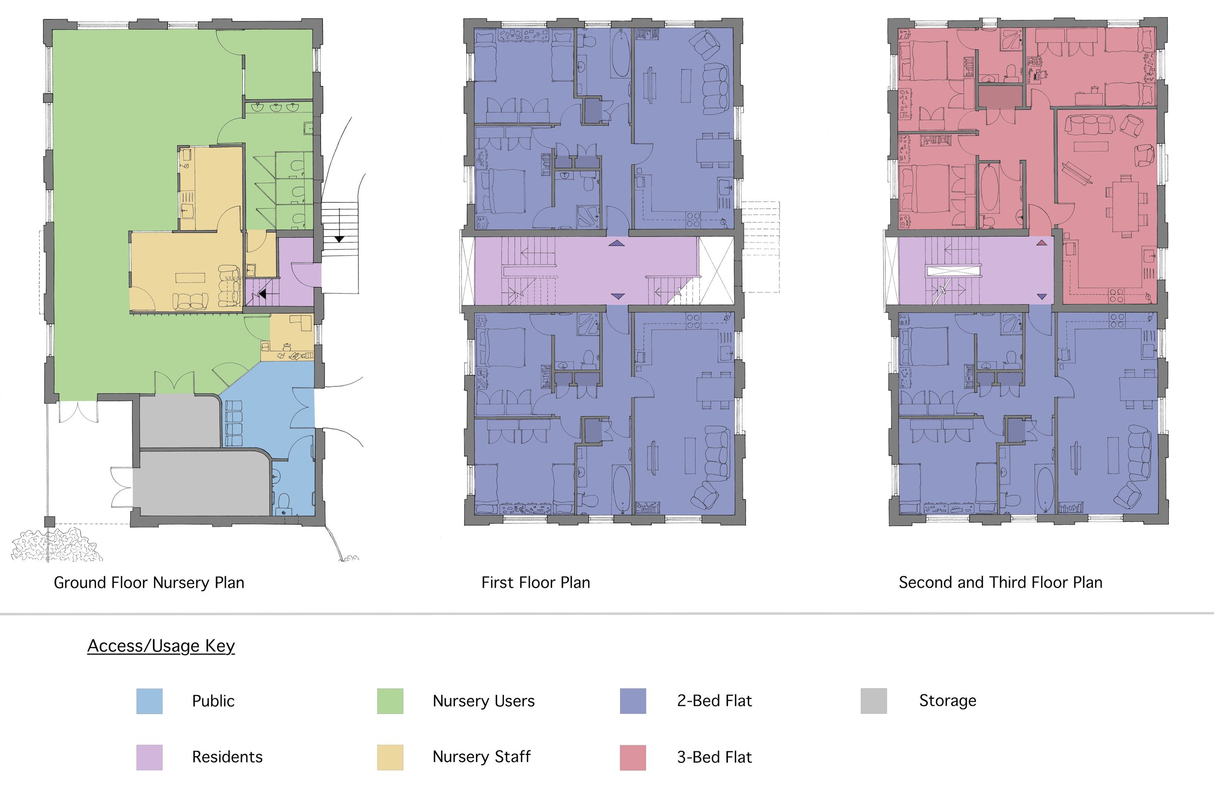 Access and Usage of Each Floor.