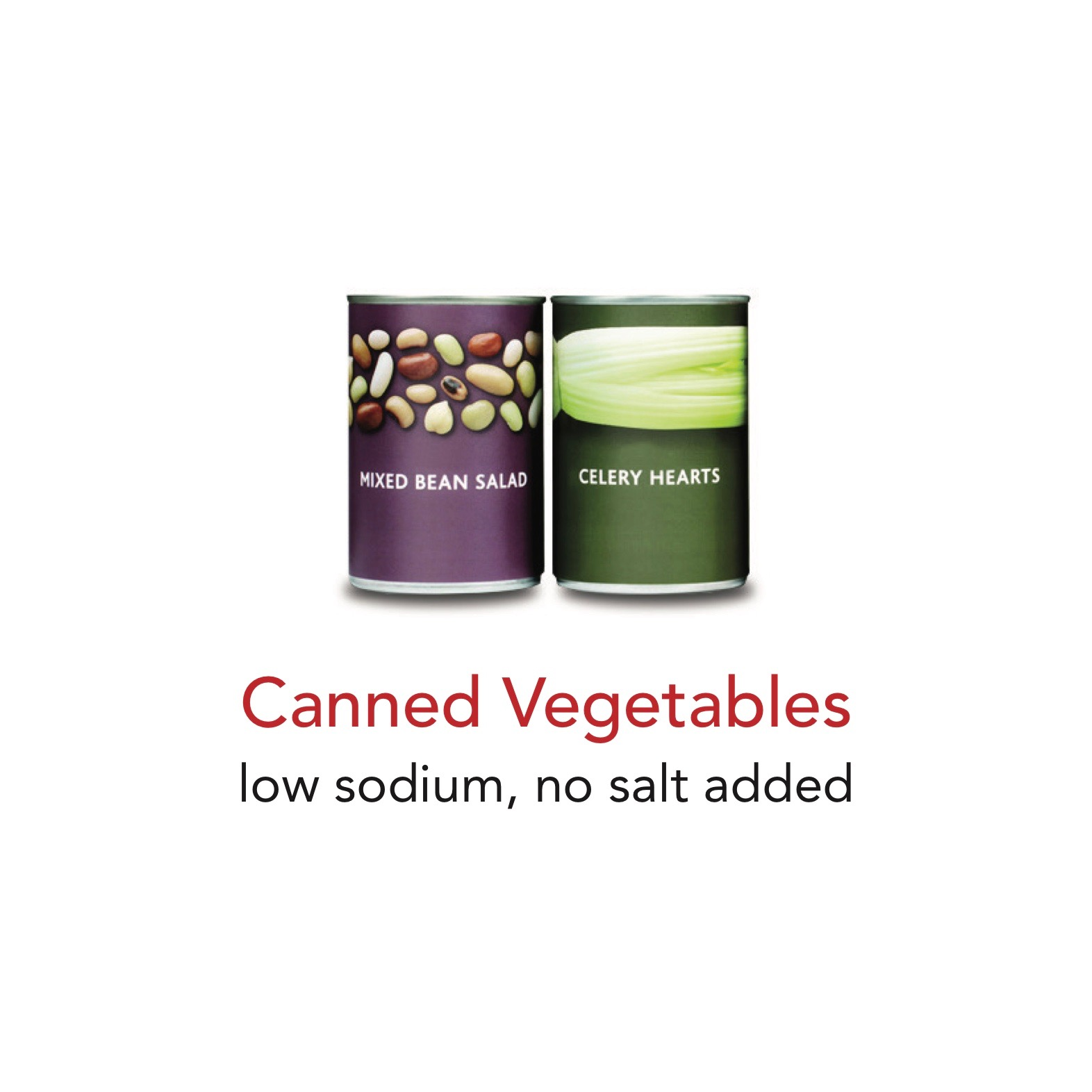 CannedVegetables.jpeg