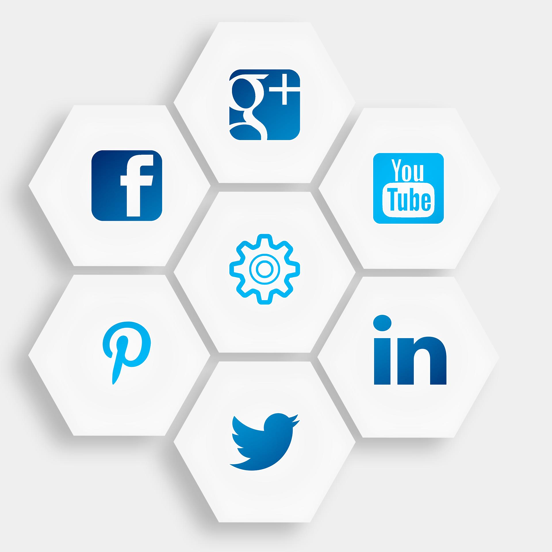 Social Media Management Columbia, SC