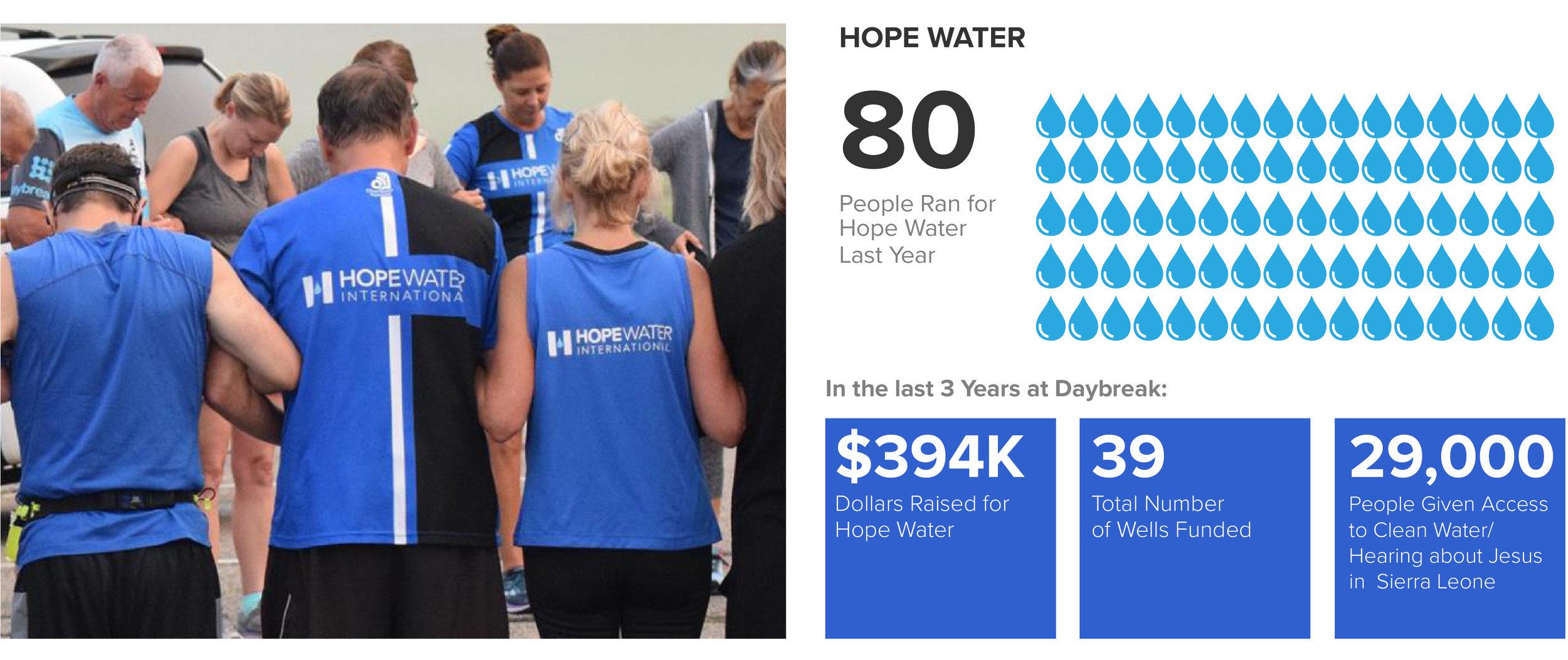 Hope Water.jpg