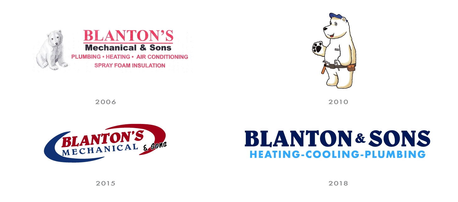 Blanton and Sons   Heating -Cooling - Plumbing