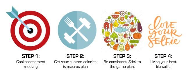 Nutrition plan steps.jpg