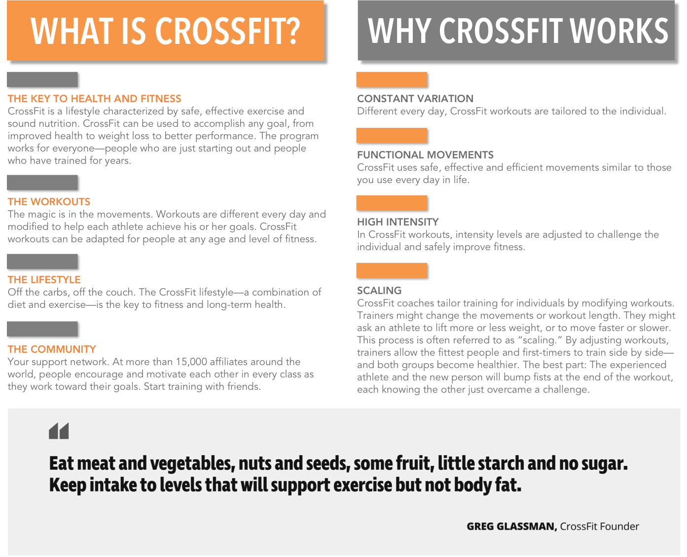Why CrossFit Works.png