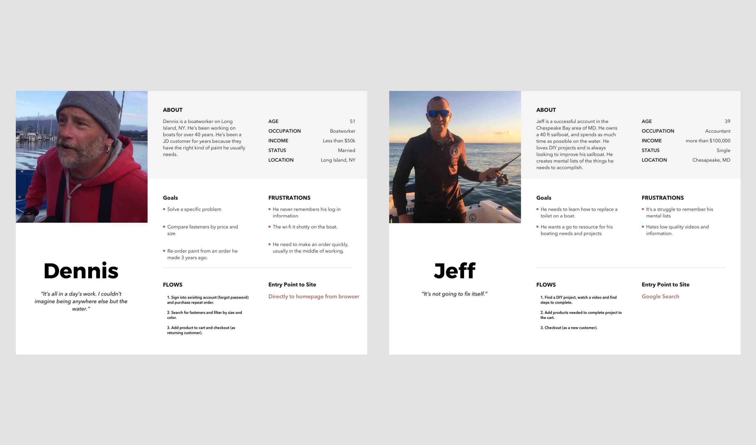 Personas based upon user research from interviews