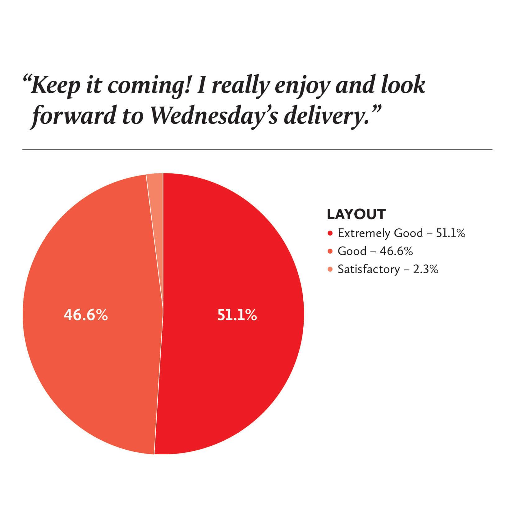 Pie Chart Tiles18.jpg